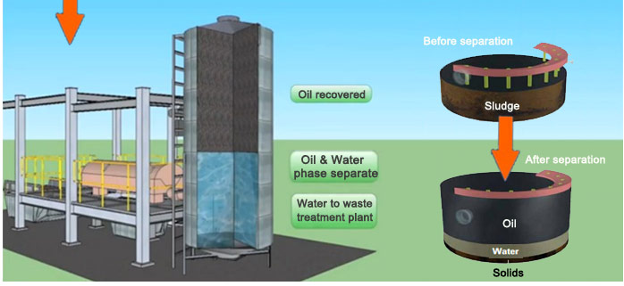 Oil Sludge Treatment_3