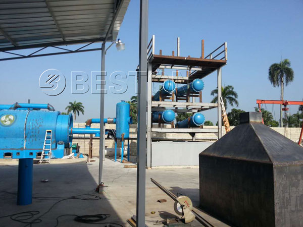 Pyrolysis Equipment In Dominica