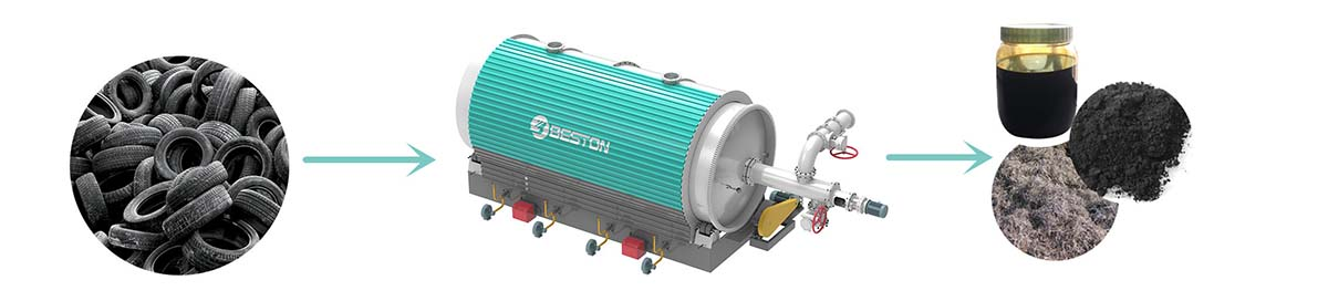 Pyrolysis Tyre Recycling System